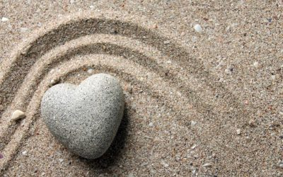 The God Problem and the Ritual of Loving Kindness